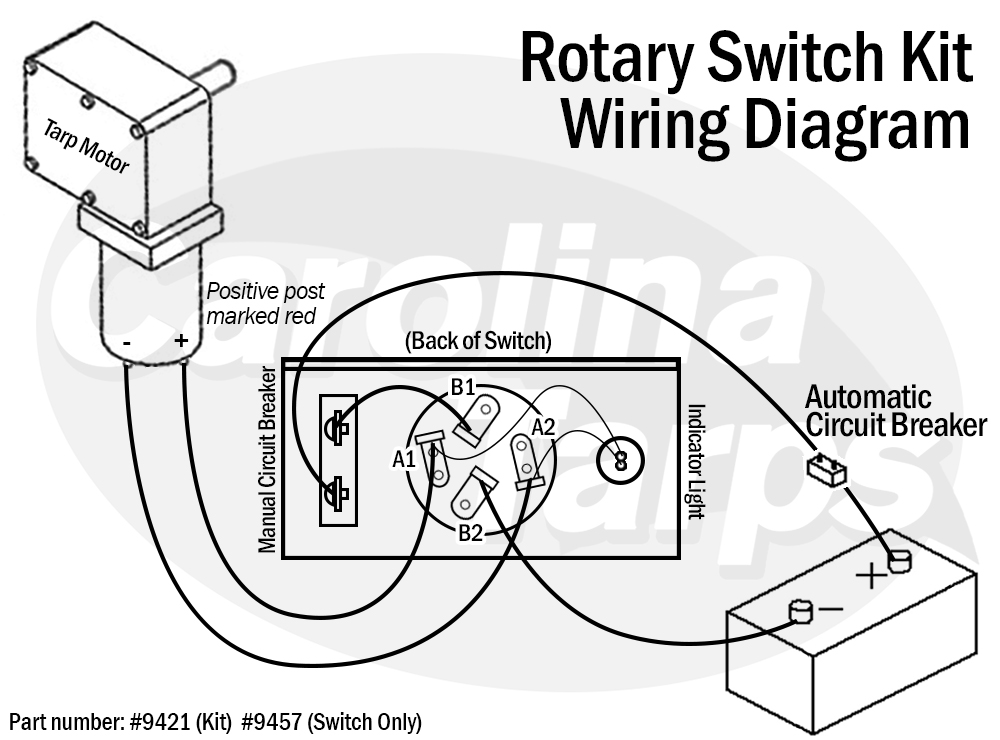 Wiring Diagram For Tarp Motor 5543095 - Friction Tape In Addition John  Deere Wiring Harness - heaterrelaay.nescafe.jeanjaures37.fr | Truckstar Tarp Motor 5543095 Wiring Diagram |  | Wiring Diagram Resource