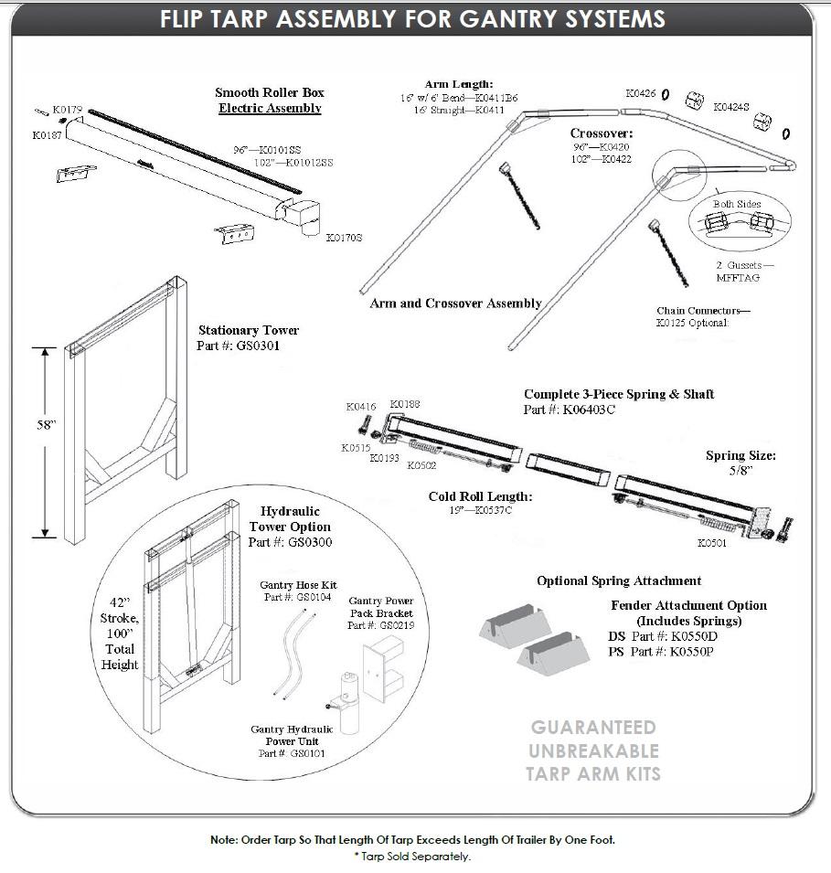 Mountain K616sseg Electric Tarp Kit For Gantry Systems 96